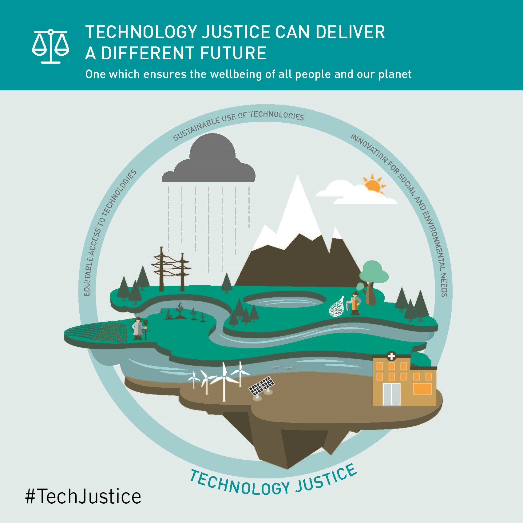 Technology Justice can deliver a different future